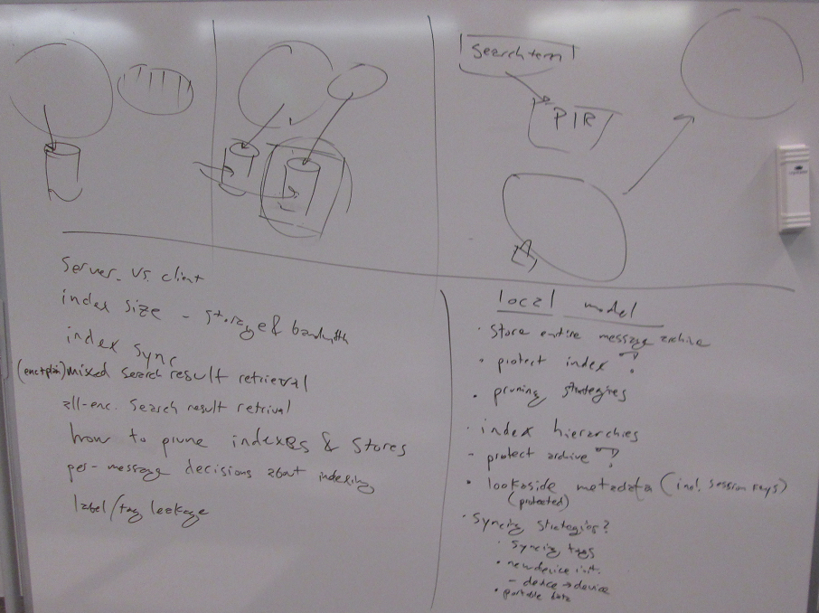 Whiteboard_EncryptedIndexes.png